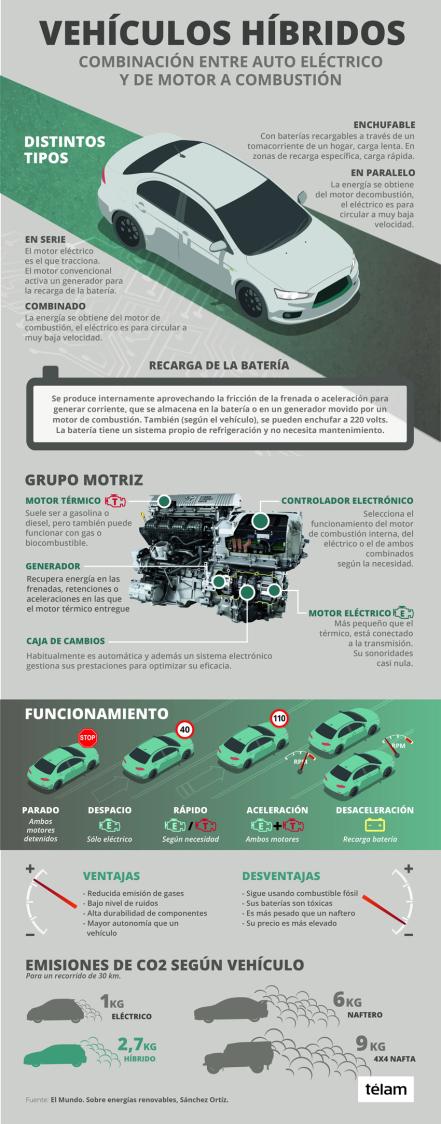 Autos hibridos.jpg