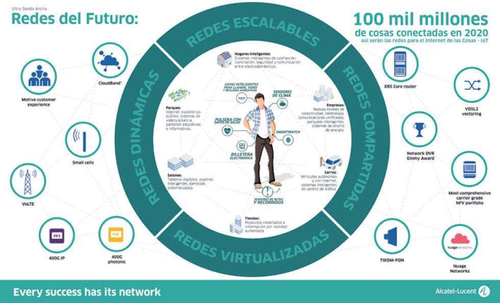 infografia-redes-2020.jpg