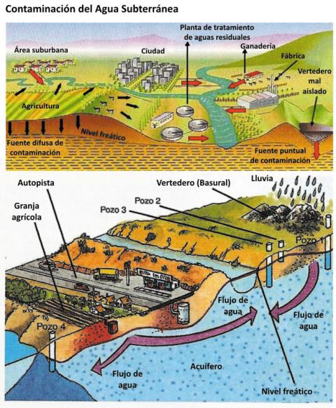 contaminacion agua.jpg