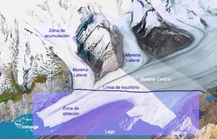 glaciar-esquema-grafico-dibujo4.jpg