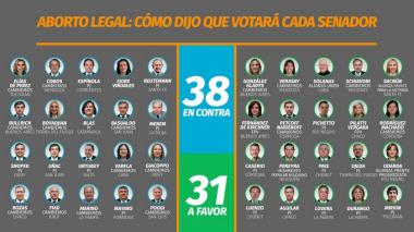 Votación.jpg